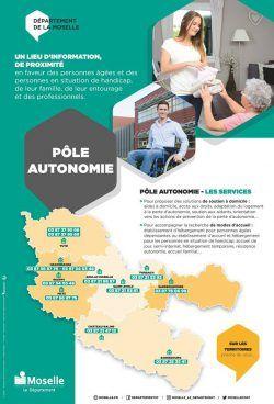 Les Pôles Autonomie